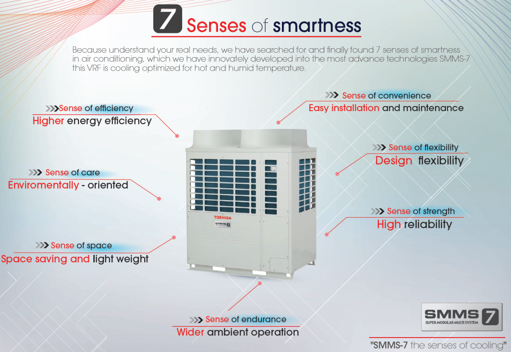 BUTTON SMMS-7 Brochure Download
